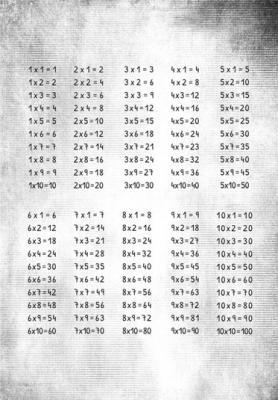 tabliczka-mnozenia