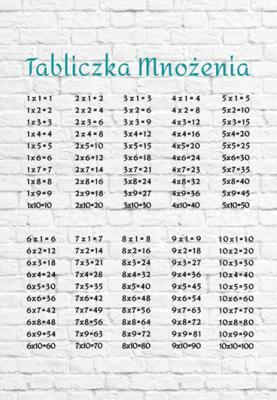tabliczka-mnozenia-z-turkusowym-napisem